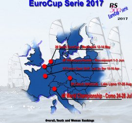 Buletins d'inscription pour France Open Skiff à retourner !